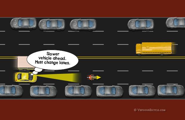 Must Change Lanes